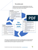 Activity Cycle by Jason Anderson