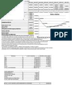 modelo de calculo de lucro cesante