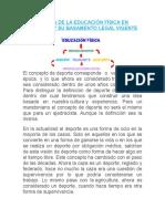 Importancia de La Educación Física en Venezuela y Su Basamento Legal Vigente