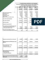 Za'Imatuz Zahra (421652) - Analisis Laporan Keuangan