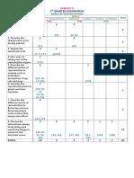 PT-Q2-Grade-5