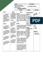 Plan de Tesis - Matriz de Consistencia