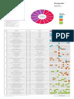 UNIVERSIDAD CONTINENTAL ingenieria-empresarial.pdf