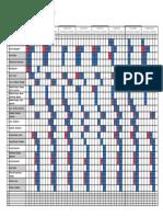 Cronograma de Culminación de Obra - PDF