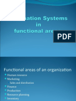Is in Functional Areas