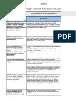 Matrices de autoevaluación y planificación PEI - anexos 1,2 y 3 - 19.03.2017.xlsx