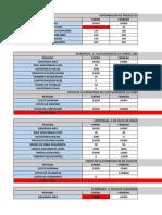 Ejemplo de Pap Iip2018 Taller Planeacion Agregada 2do Corte