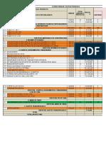 6. Estructura de Costos Piscicultura