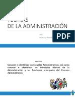 Tema 1 Teorías de La Administración