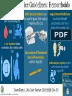 Hemoroid guidelines