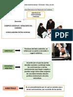 MECANISMOS DE RESOLUCION