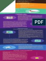 Infografia Christus Vivit - Dario Jimenez