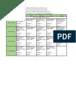 Horarios Ciencias Sociales Julio-Diciembre de 2018