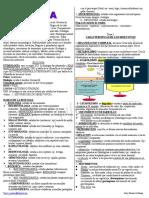 BIOLOGIA 1 - Resumen ok.pdf