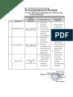 3.6.1 Dokumen Supervisi Kegiatan Pembelajaran Magang