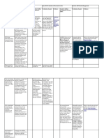 bti graduate self-appraisal progression of dispositions for teaching and learning