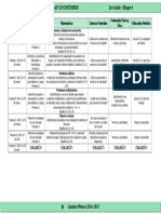 CZ-Plan 3er Grado - Bloque 4 Dosificacion (2015-2016)