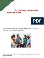 Elementos Que Intervienen en La Comunicación