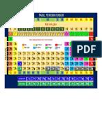 tabel-periodik-unsur.pdf