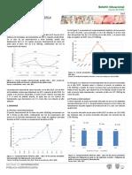 Datos Carne de Pollo 2017_SIPA (Sistema Unico de Información Agropecuaria)