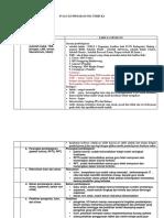 Form Evaluasi Program Sma Terbuka