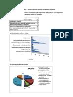 Actividad 4. Laboratorio Diagramas Estadísticos.