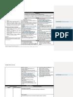 Formato Etapas Ubd(1)