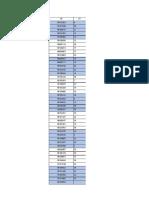 Quarter Term Exam Results EFEL Grp 6.pdf
