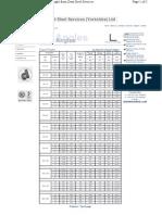 Angle Bar Tables
