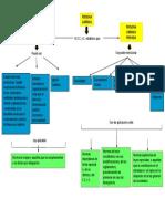 Derecho Privadod API 2