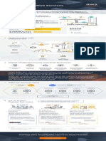 Aws Industrial Infographic