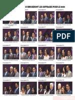 Les candidats du MMM pour les législative 2019