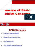 Review of Basic DRRM Concepts