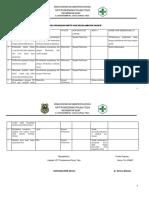 9.4.2.4-Rencana-Perbaikan-Mutu-Dan-Keselamatan-Pasien 2018 - Copy