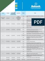 AIATS 2019-2021_Class XI.pdf