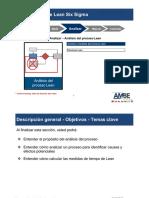 LSS GB_Lesson 15 _Analyze_Lean Process Analysis_SPA