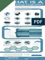What is plumbing engineer.pdf