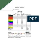 Laboratorio de Mediciones - Guia N° 1 Rev 2007-3