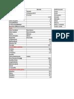 CACAO - Materiales Geneticos