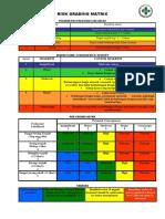 Jawaban Studi Kasus i -Risk Grading Matrix