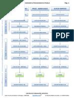 esquema-comparativa-penal.pdf