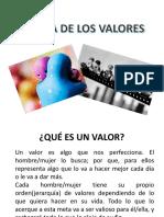 Teoría de Los Valores
