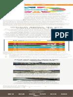 Sustainable Development Goals - Repsol's contribution  Repsol.pdf