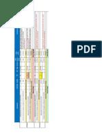 Sincronismo PDF