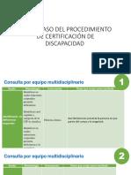 MC AA3 Paso Paso Procedimiento Certificacion Discapacidad