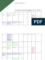 Planificación General Actividades Equipo Directivo- Julio - Agosto- 2019 (1)