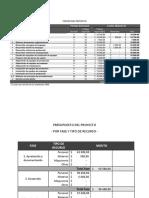 4 COSTOS Y CALIDAD_Gestion de Proyectos
