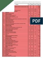 Cronograma Valorizado Obra i. Educativa