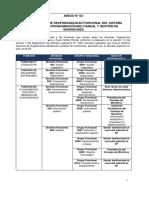 anexo2_directiva001_2019EF6301