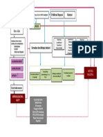 Kerangka Teori PDF